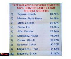 RABAR Review Center Nationwide-Cagayan De Oro Branch